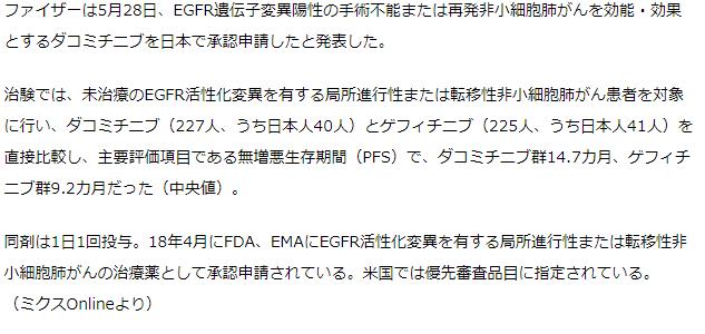 抗がん剤ダコミチニブを日本で承認申請 EGFR遺伝子変異陽性の手術不能・再発非小細胞肺がん適応で