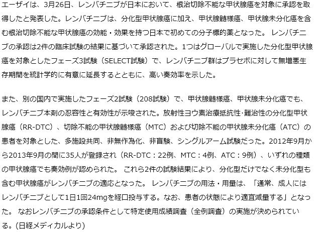 レンバチニブが日本で未分化型を含む根治切除不能な甲状腺癌を対象に承認