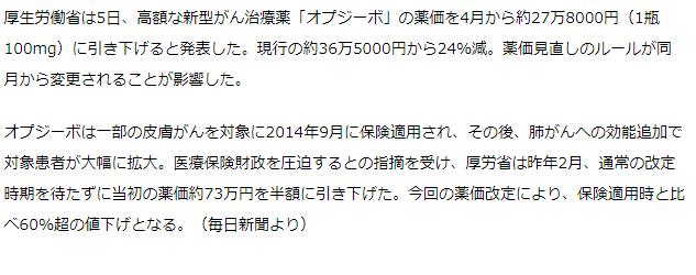 オプジーボ24%値下げ 4月に27万8000円