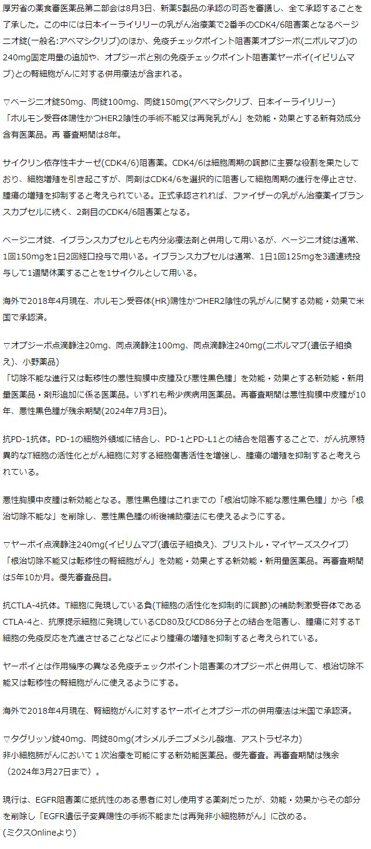 薬食審・第二部会 新薬5製品の承認了承 オプジーボに固定用量