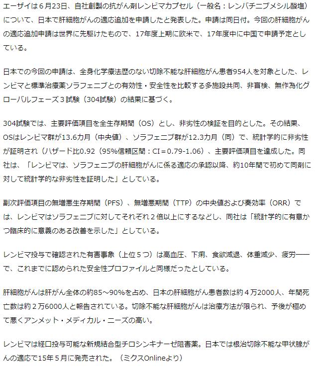 エーザイ 抗がん剤レンビマ日本で肝細胞がんの適応追加を申請