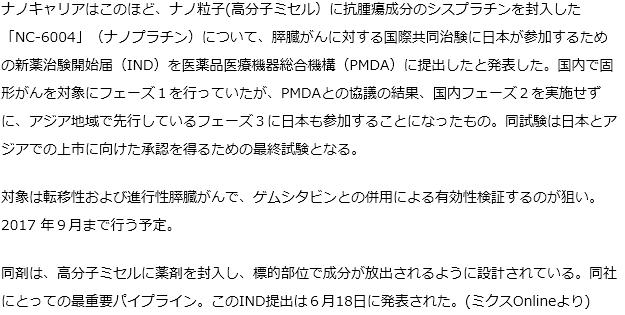 ナノキャリア ナノ粒子型抗がん剤「NC-6004」膵がん対象国際フェーズ3に日本参加へ