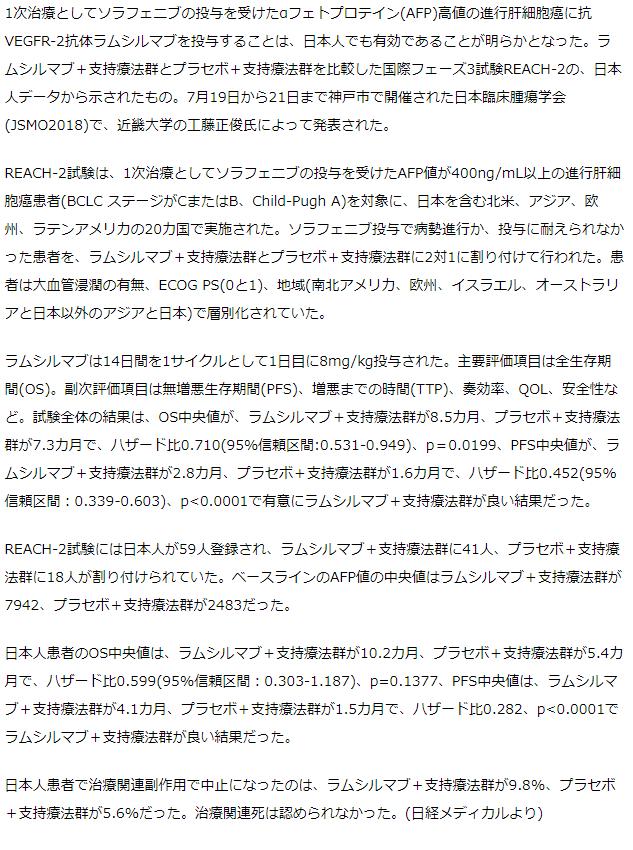 AFP高値の進行肝細胞癌へのラムシルマブ投与は日本人でも有効