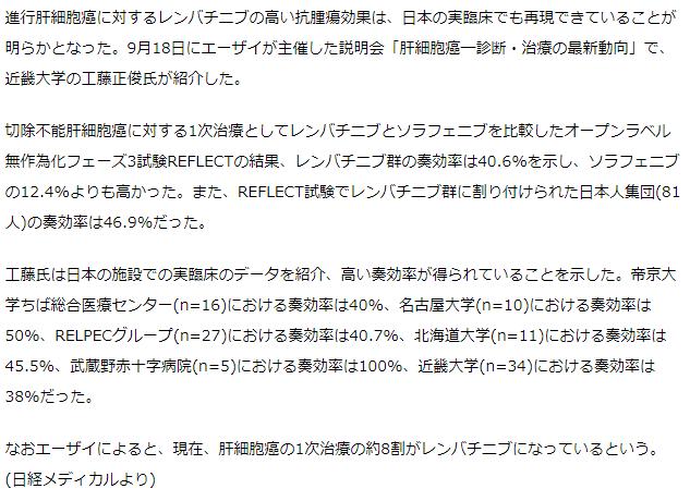 進行肝細胞癌でのレンバチニブの高い抗腫瘍効果は日本の実臨床でも再現