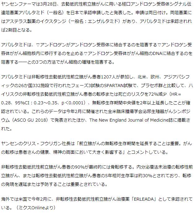 ヤンセン アパルタミドアパルタミドを日本で承認申請
